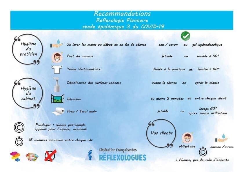 hygiene reflexologie